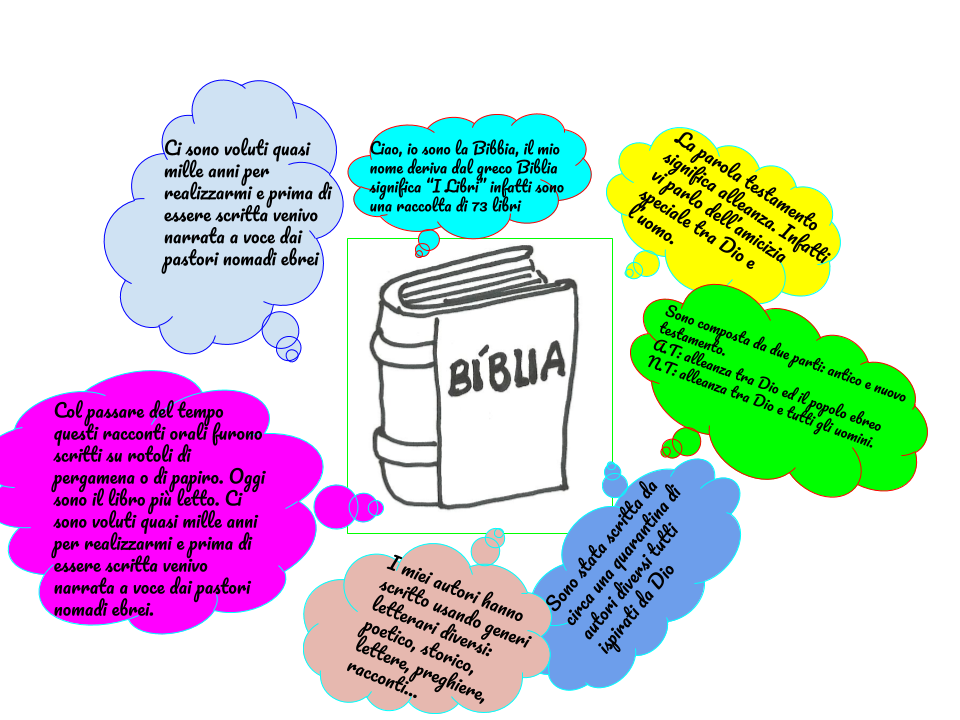 La bibbia maestra iolanda - Foglio da colorare della bibbia ...